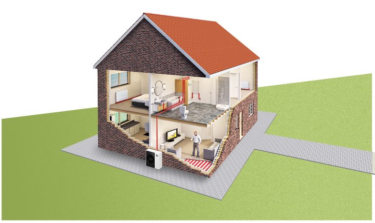 Home renewable system